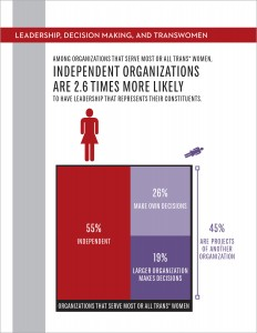 infographic_transwomen_leadership_v7